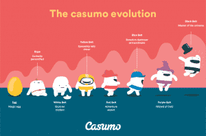 An image of Casumo with sumo cartoon characters in colored belts with a blue and pink background